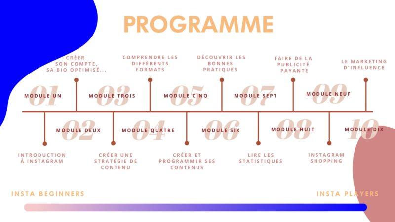 Programme de la formation GIRLBOOST